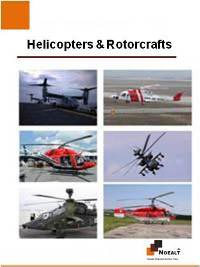 Global Top 6 Helicopter Manufacturers - Strategic Factor Analysis Summary (SFAS) Framework Analysis ...