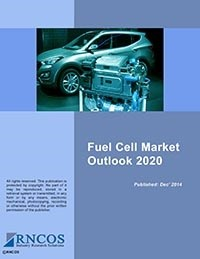 Fuel Cell Market Outlook 2020