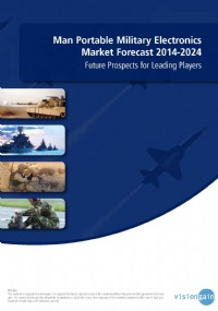 Man Portable Military Electronics Market Forecast 2014-2024