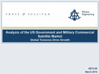 Analysis of the US Government and Military Commercial Satellite Market