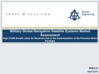 Military Global Navigation Satellite Systems (GNSS) Market Assessment