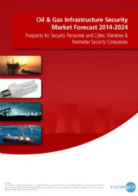 Oil & Gas Infrastructure Security Market Forecast 2014-2024