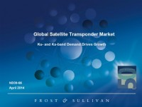 Global Satellite Transponder Market