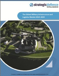 Global Military Infrastructure and Logistics Market 2014-2024