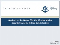 Analysis of the Global SSL Certification Market