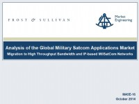 Analysis of the Global Military Satcom Applications Market