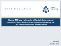 Global Military Helicopters Market Assesment