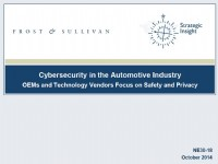 Cybersecurity in the Automotive Industry