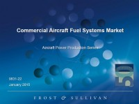 Commercial Aircraft Fuel Systems Market