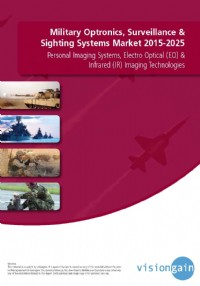 Military Optronics, Surveillance & Sighting Systems Market 2015-2025