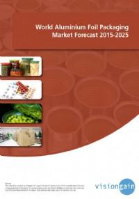 World Aluminium Foil Packaging Market Forecast 2015-2025