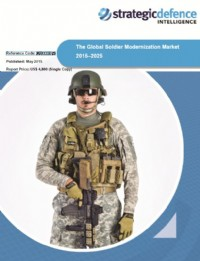 The Global Soldier Modernization Market 2015-2025