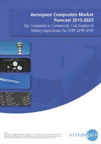 Aerospace Composites Market Forecast 2015-2025