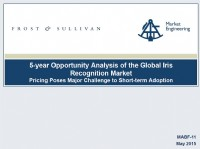 5-year Opportunity Analysis of the Global Iris Recognition Market