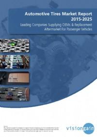 Automotive Tires Market Report 2015-2025