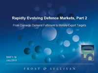 Rapidly Evolving Defence Markets Part Two (2)