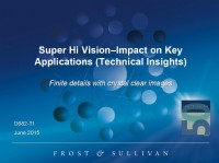 Super Hi Vision - Impact in Key Applications (Technical Insights)