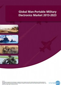 Global Man-Portable Military Electronics Market 2013-2023