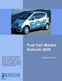 Fuel Cell Market Outlook 2017