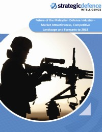 Future of the Malaysian Defense Industry - Market Attractiveness, Competitive Landscape and Forecast...