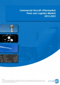 Commercial Aircraft Aftermarket Parts and Logistics Market 2013-2023