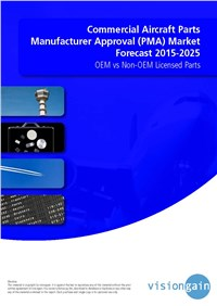Commercial Aircraft Parts Manufacturer Approval (PMA) Market Forecast 2015-2025