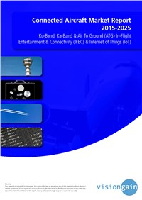Connected Aircraft Market Report 2015-2025