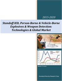Standoff IED, Person-Borne & Vehicle-Borne Explosives & Weapon Detection: Technologies & Global Mark...