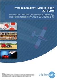 Protein Ingredients Market Report 2015-2025