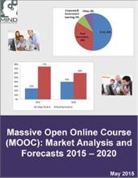 Massive Open Online Course (MOOC): Market Analysis and Forecasts 2015 – 2020