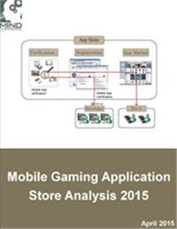 Mobile Gaming Application Store Analysis 2015
