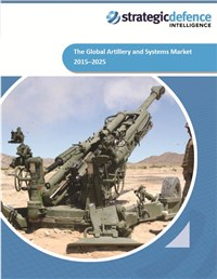 The Global Artillery and Systems Market 2015-2025