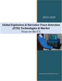 Global Explosives & Narcotics Trace Detection (ETD): Technologies & Market 2015-2020 - Focus on the U.S.