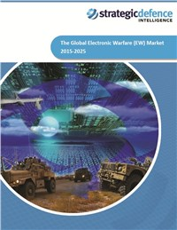 The Global Electronic Warfare (EW) Market 2015-2025