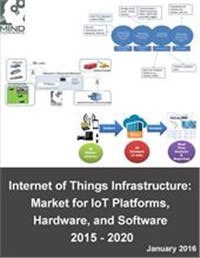 Internet of Things (IoT) Infrastructure: Market for IoT Platforms, Hardware, and Software 2015 - 2020