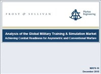 Analysis of the Global Military Training & Simulation Market