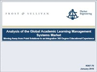 Analysis of the Global Academic Learning Management Systems Market