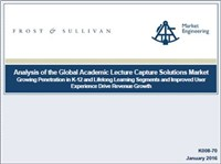 Analysis of the Global Academic Lecture Capture Solutions Market