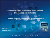 Emerging Opportunities for Anodizing Processes