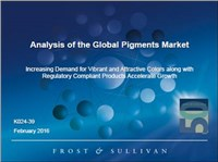 Analysis of the Global Pigments Market