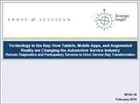 Technology in the Bay: How Tablets, Mobile Apps, and Augmented Reality are Changing the Automotive Service Industry
