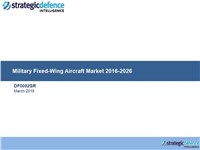 The Global Military Fixed-Wing Aircraft Market 2016-2026