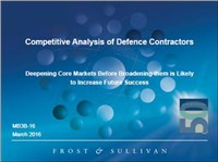 Competitive Analysis of Defence Contractors
