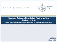 Strategic Outlook of the Global Electric Vehicle Market for 2016