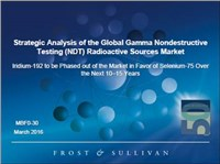 Strategic Analysis of the Global Gamma Nondestructive Testing (NDT) Radioactive Sources Market
