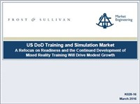 US DoD Training and Simulation Market