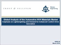 Global Analysis of the Automotive NVH Materials Market