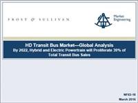HD Transit Bus Market  Global Analysis