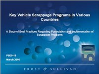 Key Vehicle Scrappage Programs in Various Countries