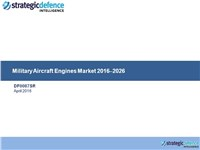 The Global Military Aircraft Engines Market 2016-2026
